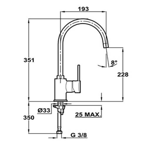 Kích thước lắp đặt vòi rửa bát Teka Ares