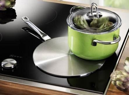 Tấm lót bếp từ có tác dụng gì ?